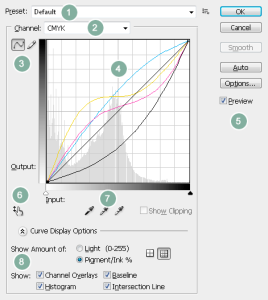 Как пользоваться кривыми в фотошопе - интерфейс