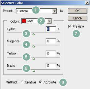 Что такое Selective Color